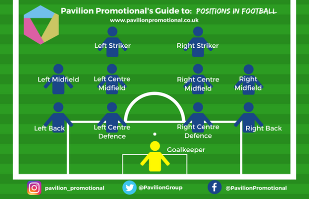 football-positions